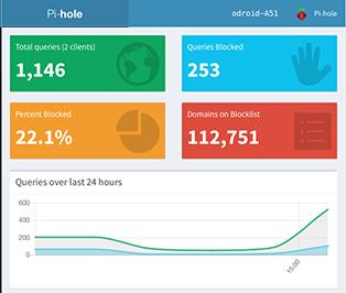 Pi-hole® Ad Blocker runs great on the ODROID C2 – AndyFelong com